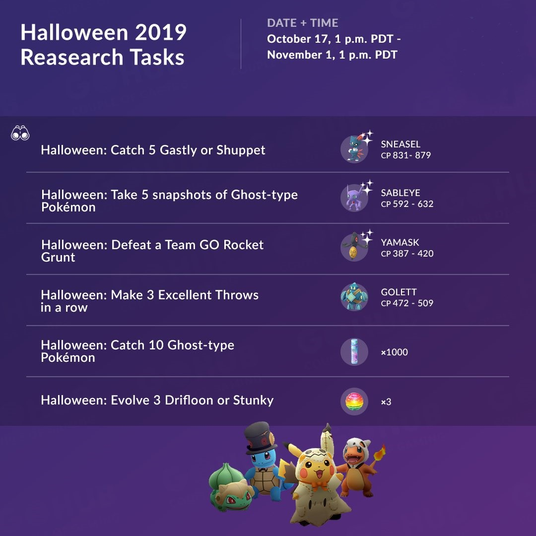 Halloween 2019 Research Tasks