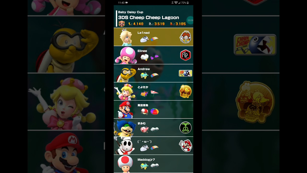 Mario Kart Tour Tier List